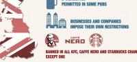 Infographic : The Great E-Cigarette War