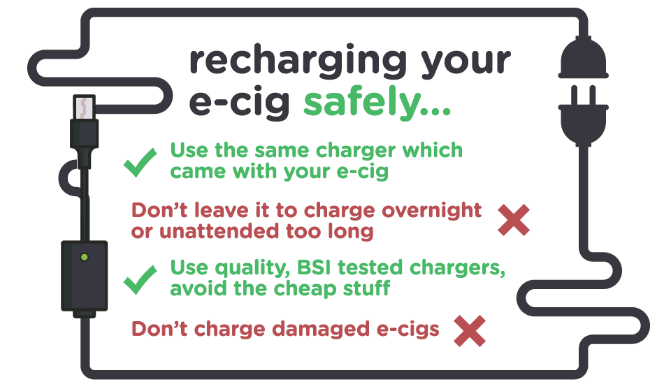 Recharge your E-Cigarette safely